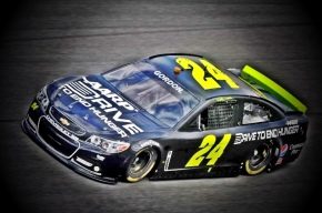 NASCAR-nomics: A Long-term Investment Strategy for ESPN Stock Car Challenge